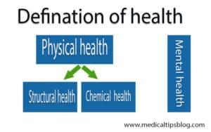 health definition
